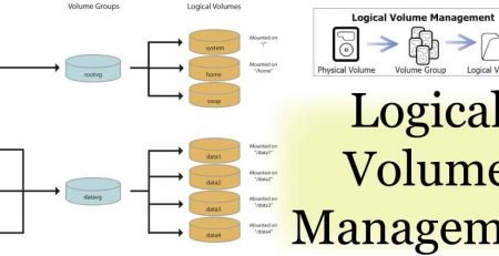 logical-volume-management1