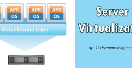 server-virtualisation