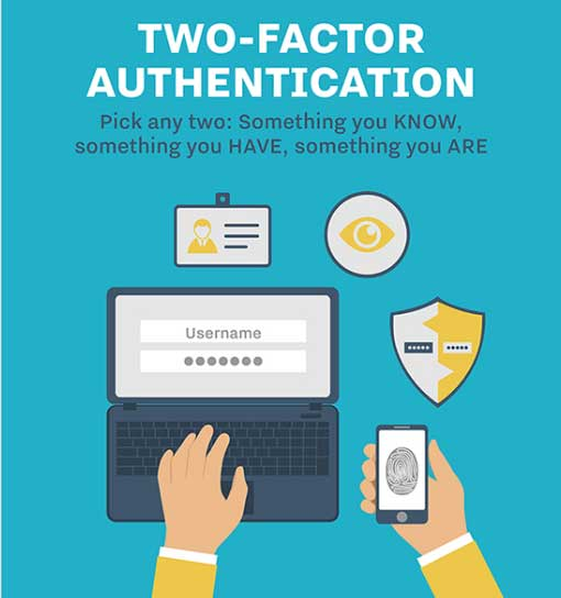 wordpress-two-factors-authentication