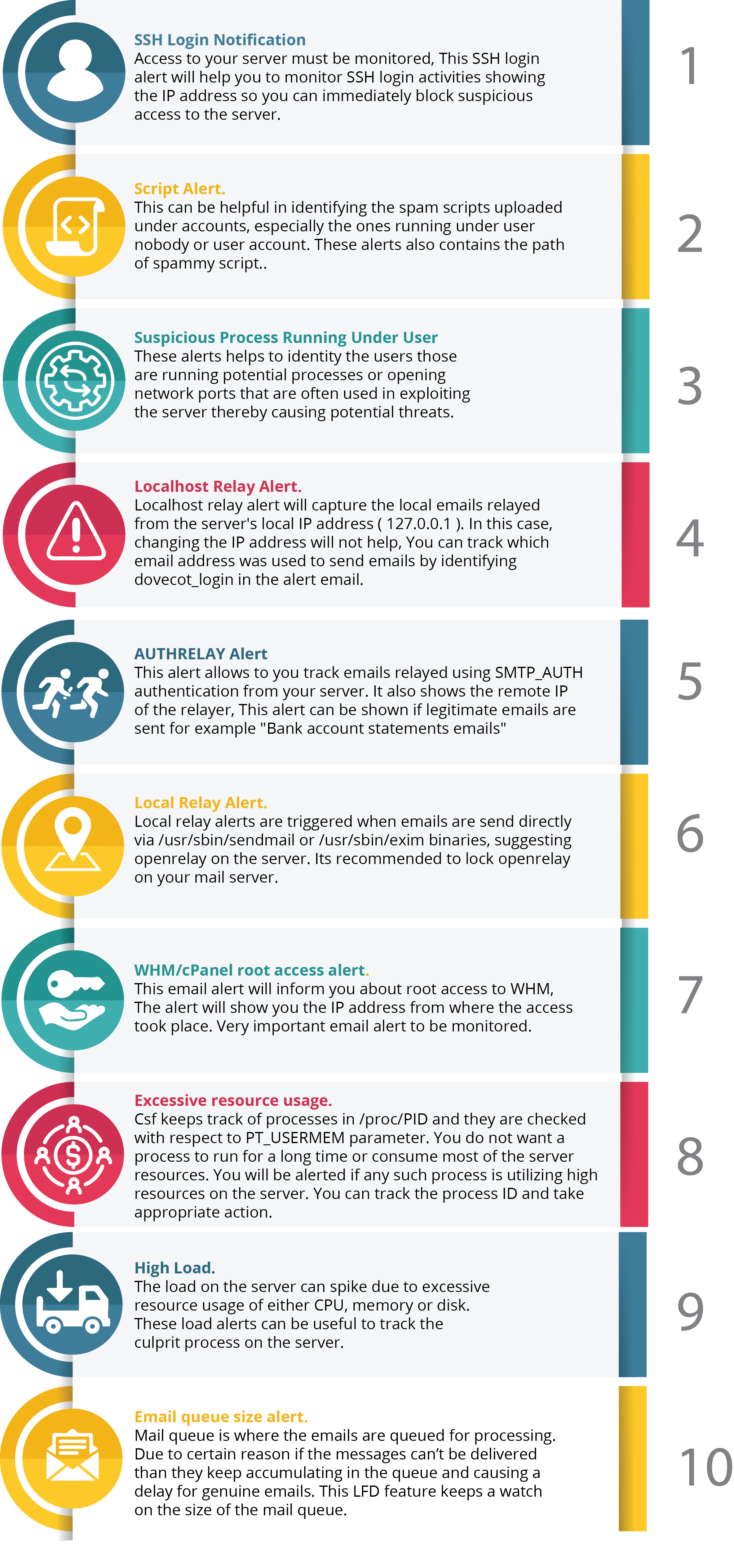 TOP 10 Important LFD Alerts to be monitored - 24x7servermanagement